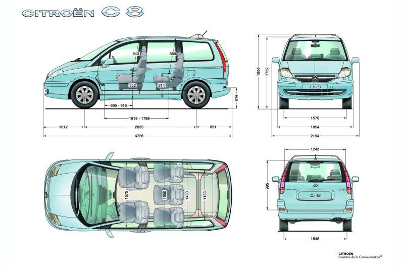 Citro 235 N C8 Technical Information